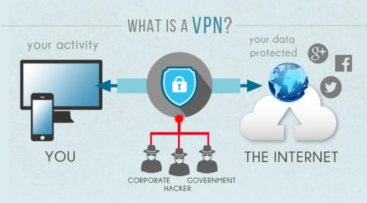 WIA_VPN